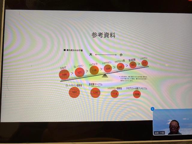 2021年 永茂教室開催!